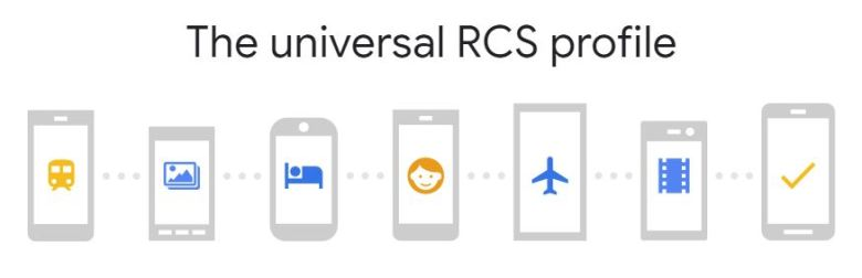 Universelles Rcs Profil Jibe