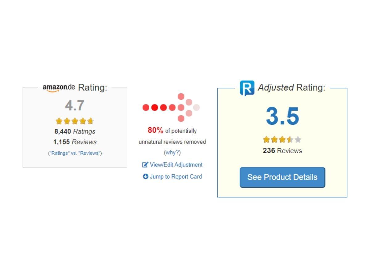 Amazon Reviews Fake Checker Reviewmeta