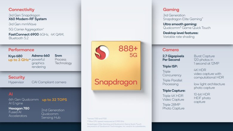 Qualcomm Snapdragon 888 Plus Uebersicht