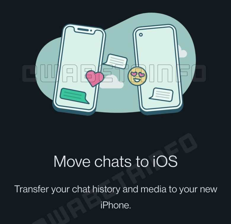 Move Chats To Ios Whatsapp Leak