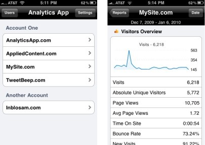 Analytics App for iPhone