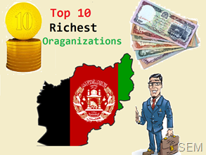 richest organizations of Afghanistan
