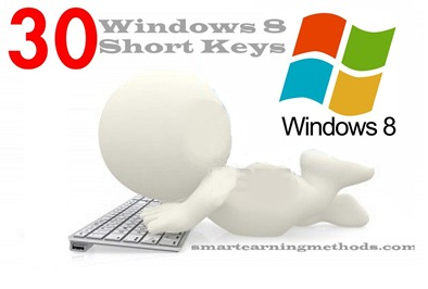windows 8 Short Keys