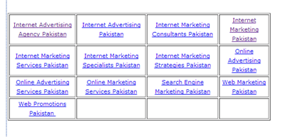 sofizar online advertising pakistan