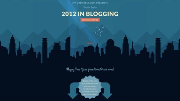 Der Wordpress.com Jahresbericht 2012