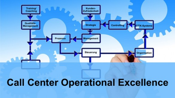Call Center Operational Excellence