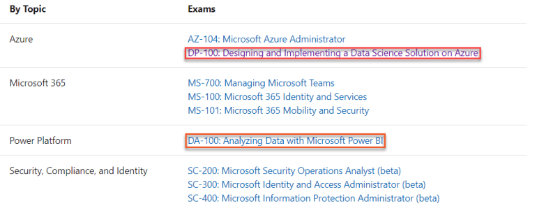 Microsoft Ignite Cloud Skills Challenge 2021