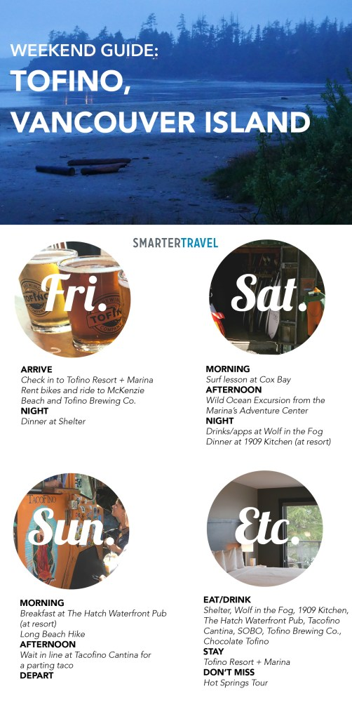 what to do for a weekend in tofino graphic