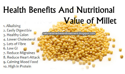 Health Benefits And Nutritional Value of Millet
