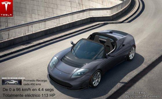 Auto Eléctrico 2013 producido en Tesla Motors con la tecnología de la patente de Nikola Tesla