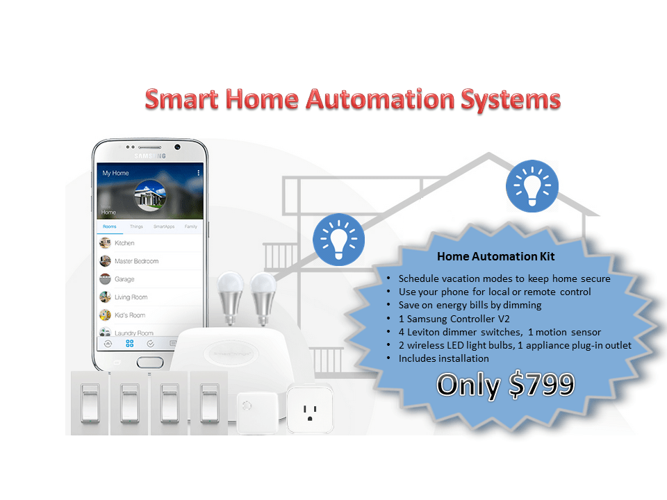 Home Automation cost | Best Home Automation Companies Toronto