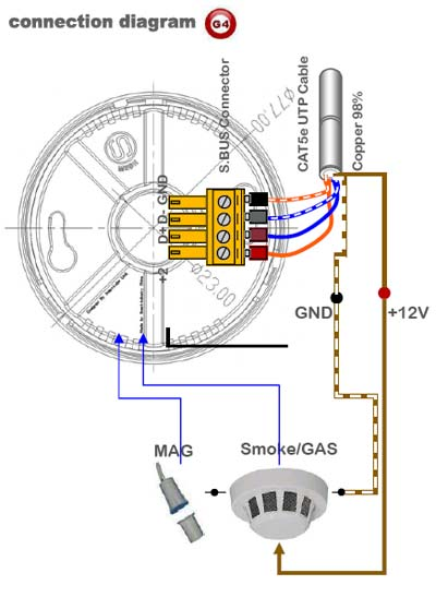 Smoke detectors wiring diagram efcaviation com on smoke detector wiring diagram pdf Wiring Smoke Detectors Together Smoke Alarm Circuit Wiring