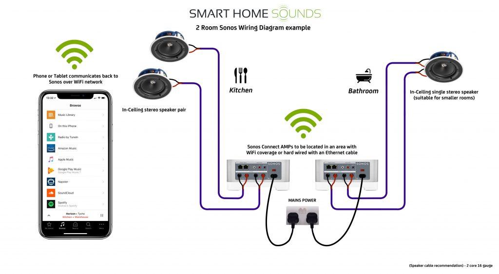 Wonderful Headphone Speaker Wiring Diagram Photos - Electrical ...