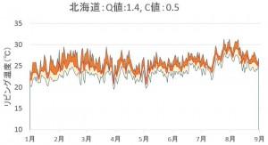 blog_import_53047b991985e