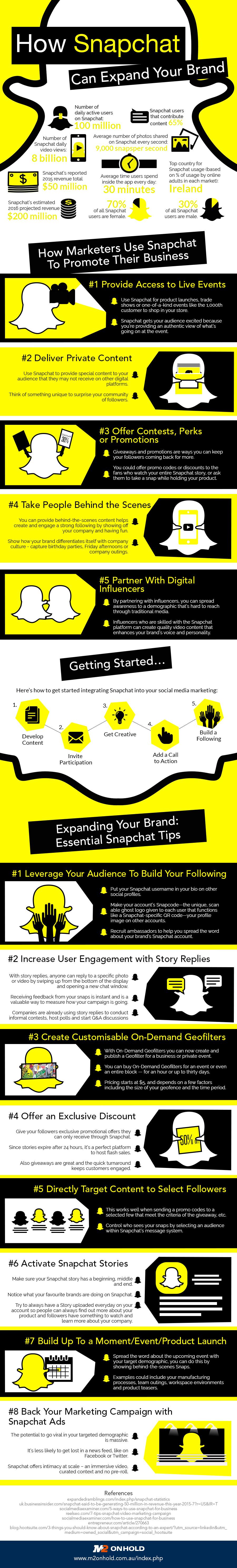 Snapchat Advertising Infographic