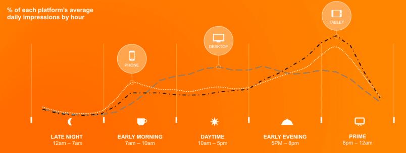 mobile-vs-desktop