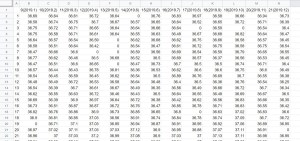 基礎体温データ