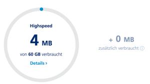 o2 korrigiert Datenverbrauchs-Anzeige (Foto: SmartPhoneFan.de)