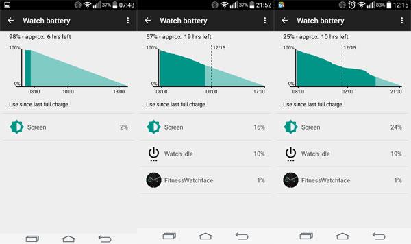lg-g-watch-r-recenzija-baterija