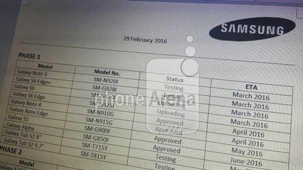 Nova najsvježija Samsungova Mrshmallow lista