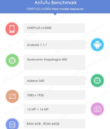 Fotografija prototipa potvrđuje duo kameru za OnePlus 5