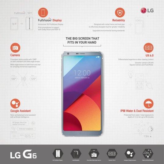 LG-G6-Infographic-1024x1024