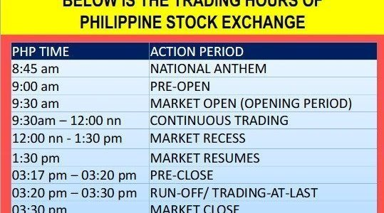[Tutorial] Philipine Stock Market Trading Hours  – When to Post Buy and Sell Orders