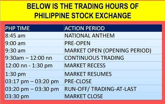 Philippine Stock Market Trading Hours