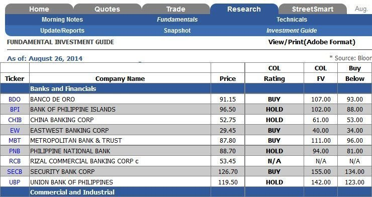 How to choose what stocks to buy sell in philippine stock market what is your target destination ccuart Image collections