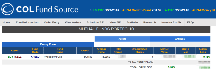 col-fund-source-mutual-fund-in-philippine-stock-market-2