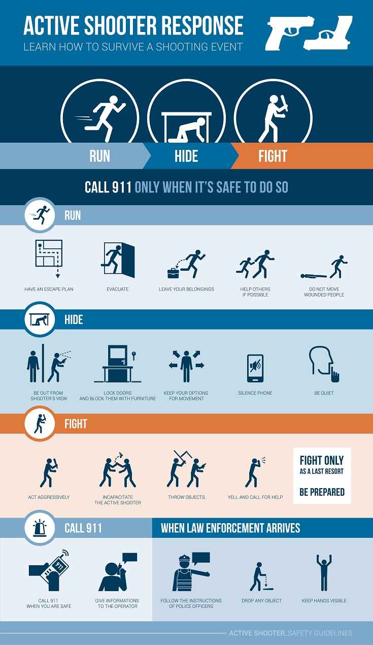 how to survive an active shooting infographic