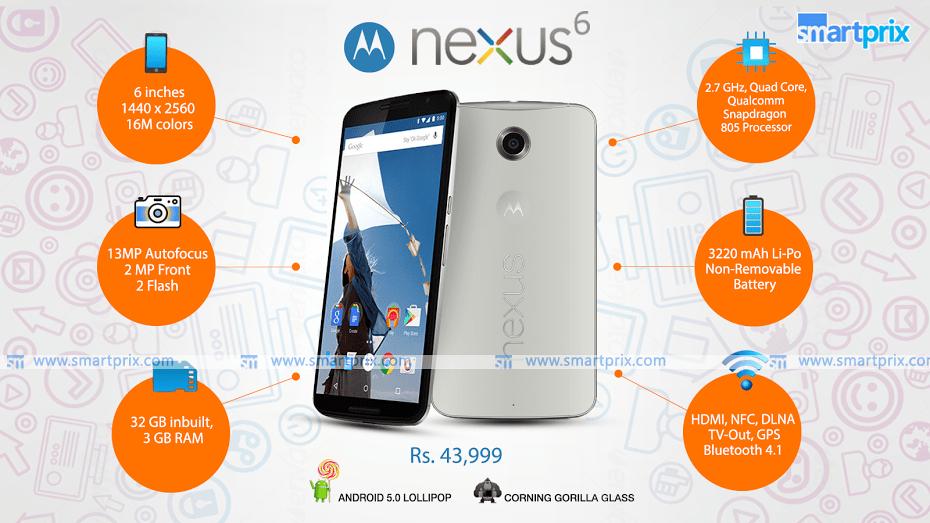 The Best Flagship: Google Nexus 6
