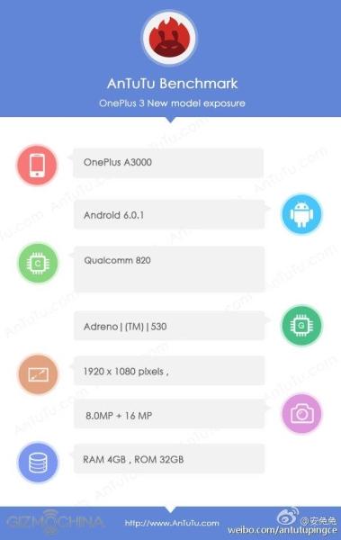OnePlus_3