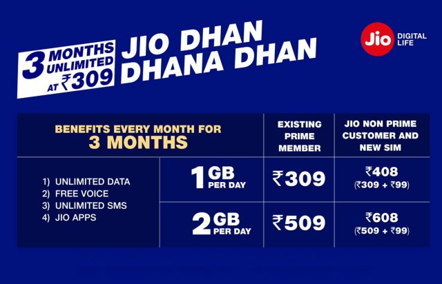Reliance Jio Dhan Dhana Dhan offer details