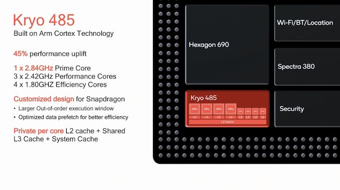 Qualcomm Snapdragon 855 vs Snapdragon 845: What has Changed?
