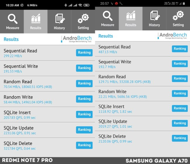 Samsung Galaxy A70 vs Redmi Note 7 Pro storage speed