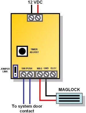 Smart R Distribution Ltd  THE Access Control Distributor