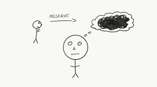 Máxima del mindfulness para tomar el control de tu mente.
