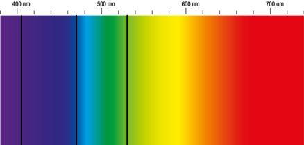 Un equipo de investigación de la Universidad de Oxford ha demostrado cómo los diferentes colores de la luz podrían afectar a nuestra capacidad para dormir.