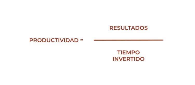 la productividad es la capacidad de maximizar resultados por unidad de tiempo invertida.