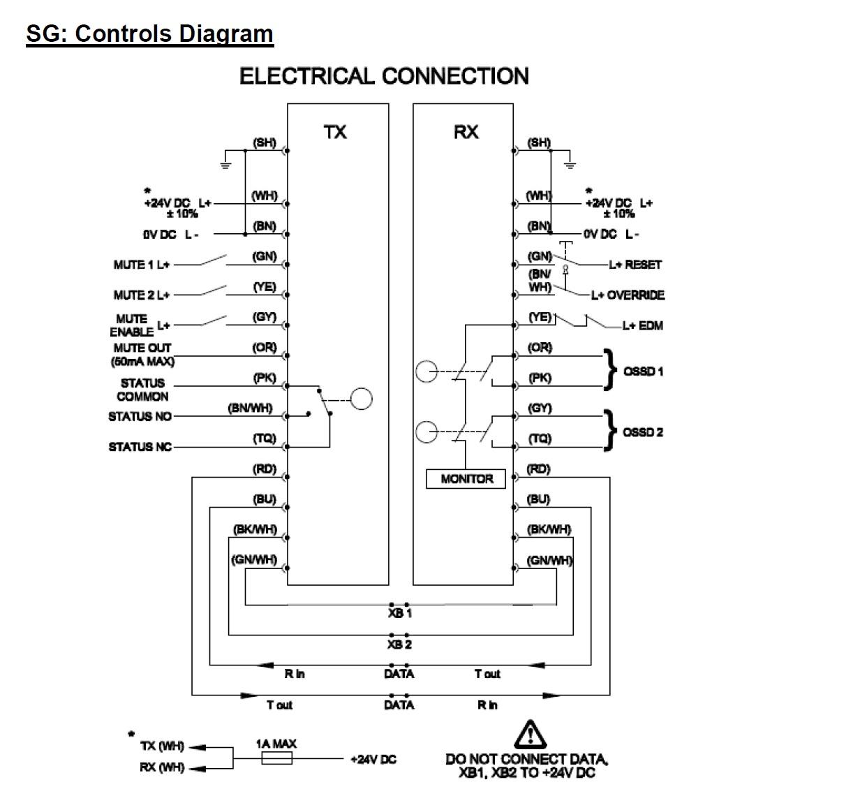 sg_controls?resize=800%2C746 light curtain wiring diagram starter wiring diagram, relay wiring safety mat wiring diagram at virtualis.co