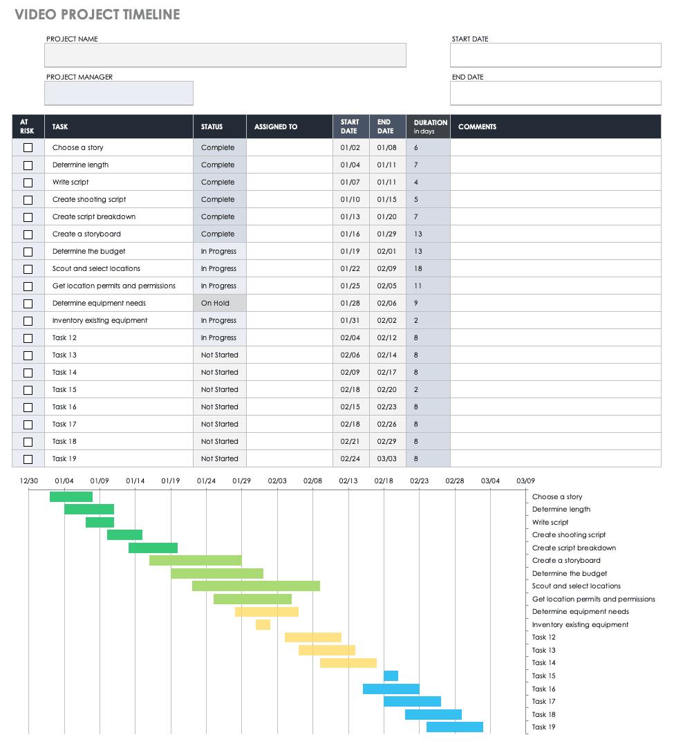 Complete Video Planning Resource Smartsheet