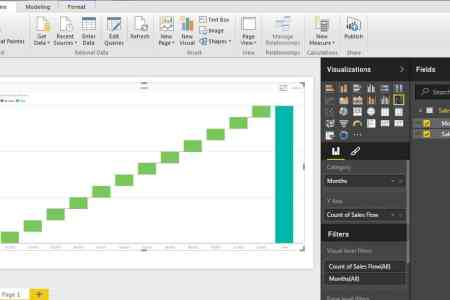 How to Create a Waterfall Chart in Excel and PowerPoint DragnDropCategories JPG