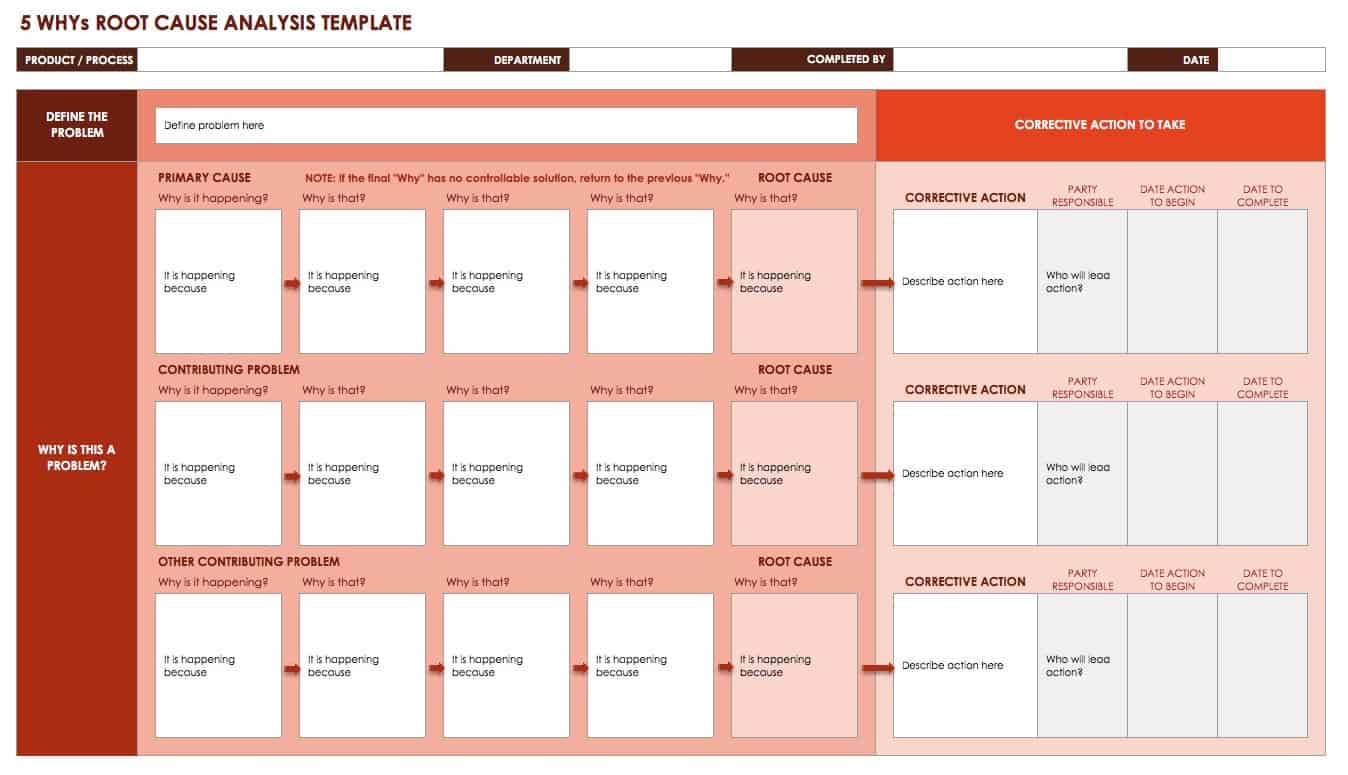 Root Causeysis Template Collection