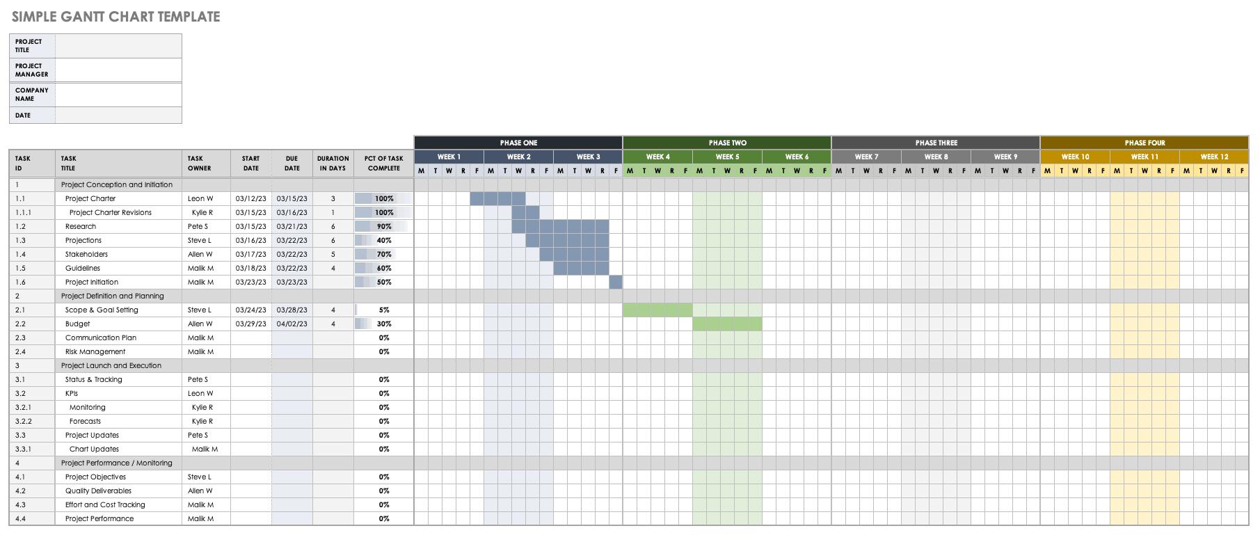 Free Gantt Chart Templates In Excel Other Tools Smartsheet