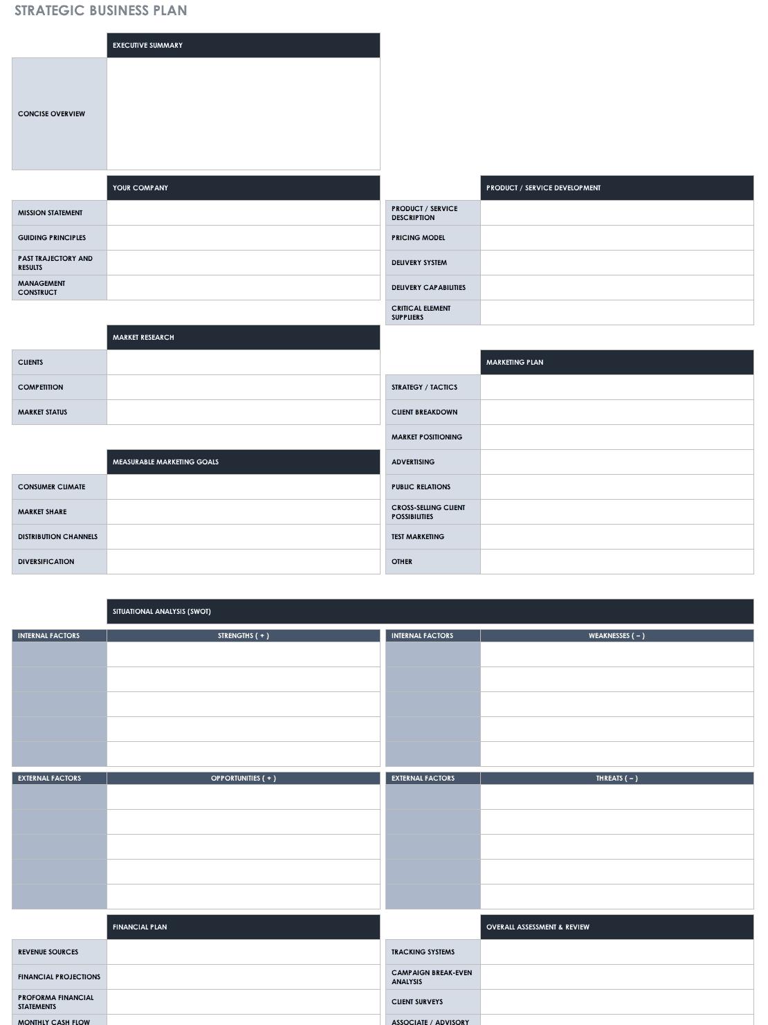 Free Strategic Planning Templates