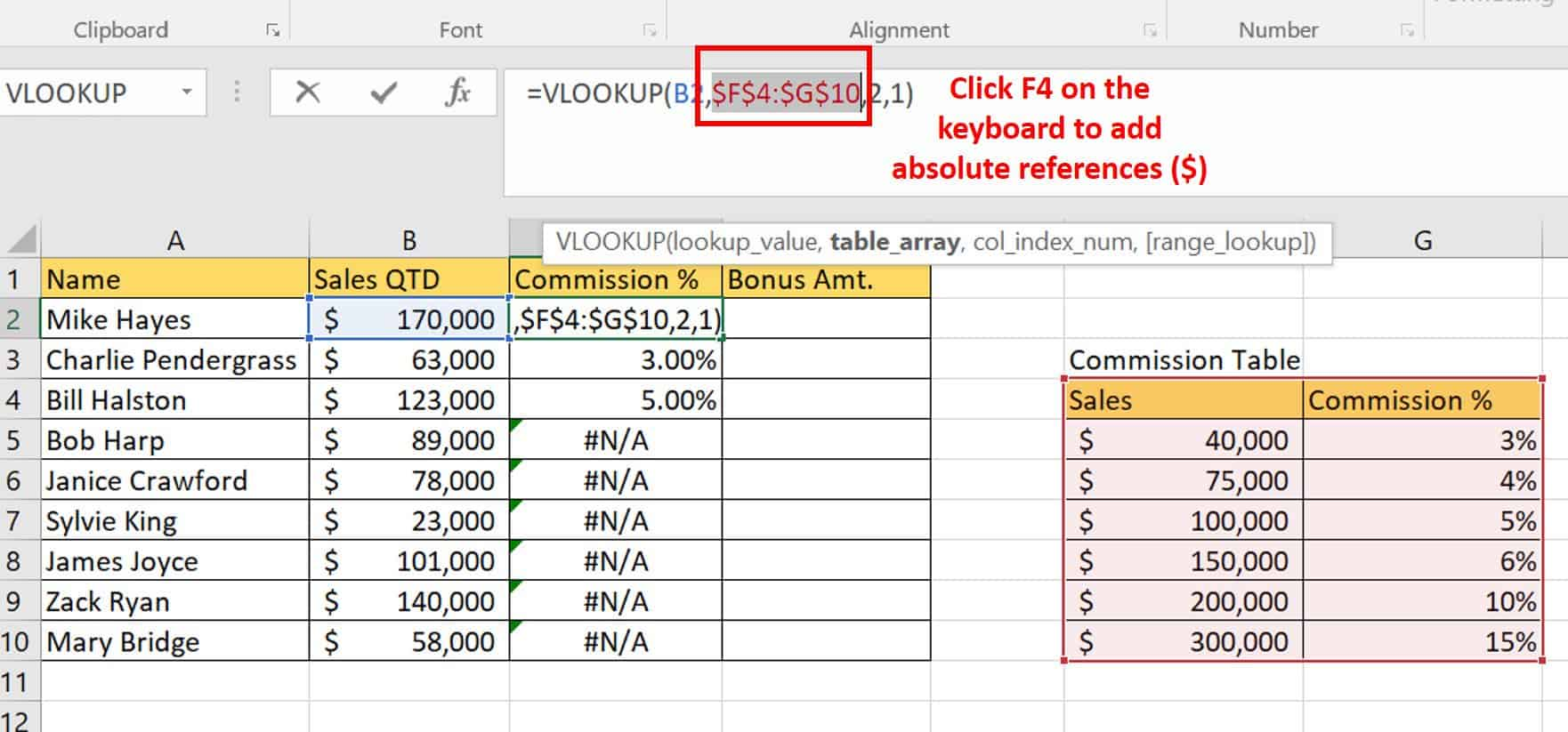 Vlookup Examples An Intermediate Guide