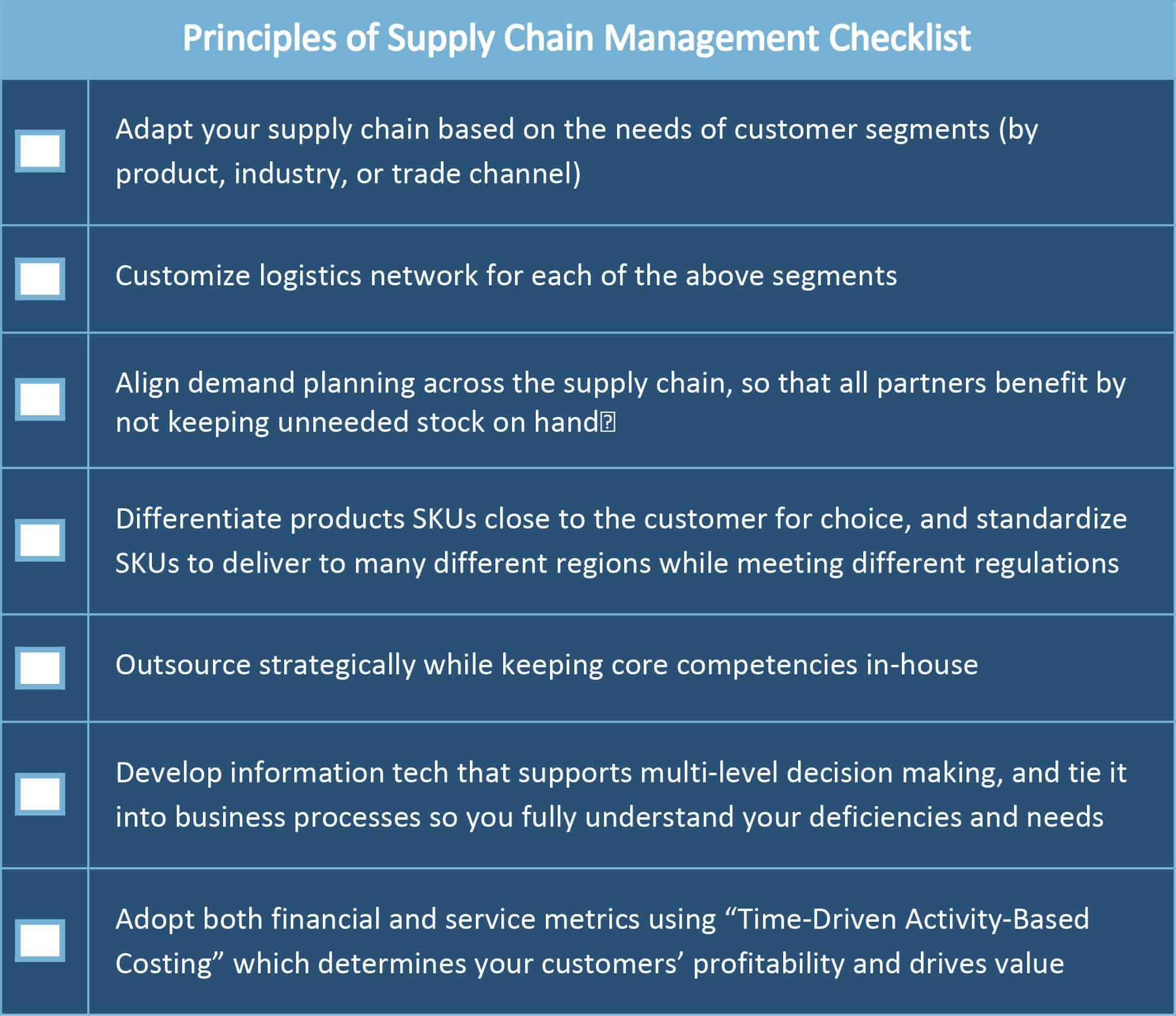 Supply Chain Management Principles Examples Amp Templates