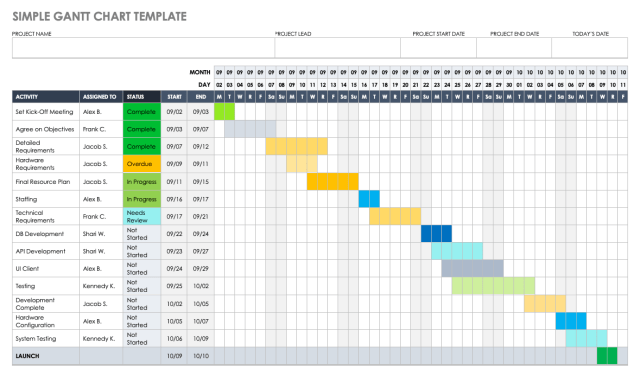 How to Create a Gantt Chart in Microsoft Word  Smartsheet