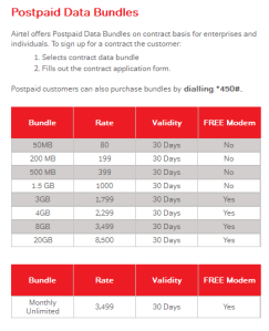 How to purchase data bundle for Airtel postpaid lines